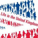 Group logo of Surviving in the UK